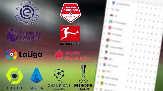 Brugge laat punten liggen, Bayern wint