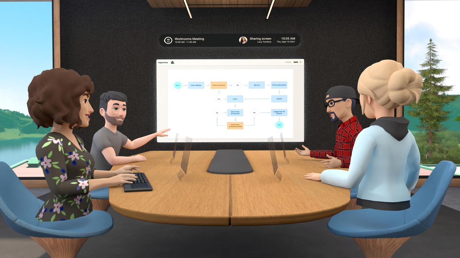 """Dans les """"workrooms"""" (salles de travail), les participants apparaissent autour d'une table ronde sous forme d'avatars personnalisés, qui ressemblent à des personnages de dessins animés"""