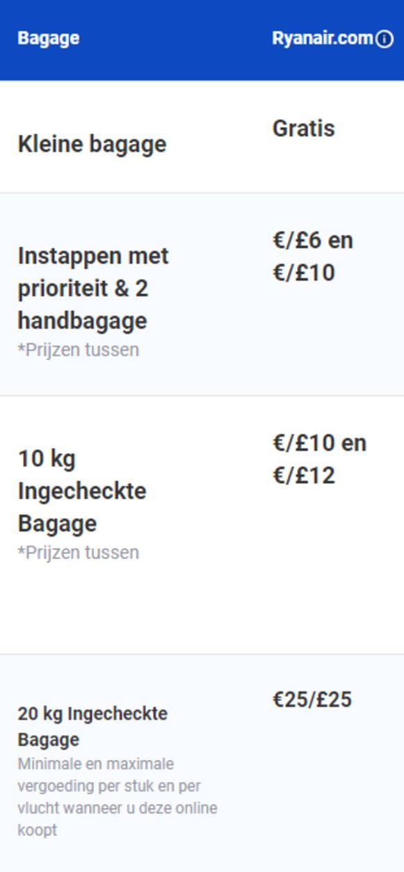 De nieuwe tarieven op de website van Ryanair.