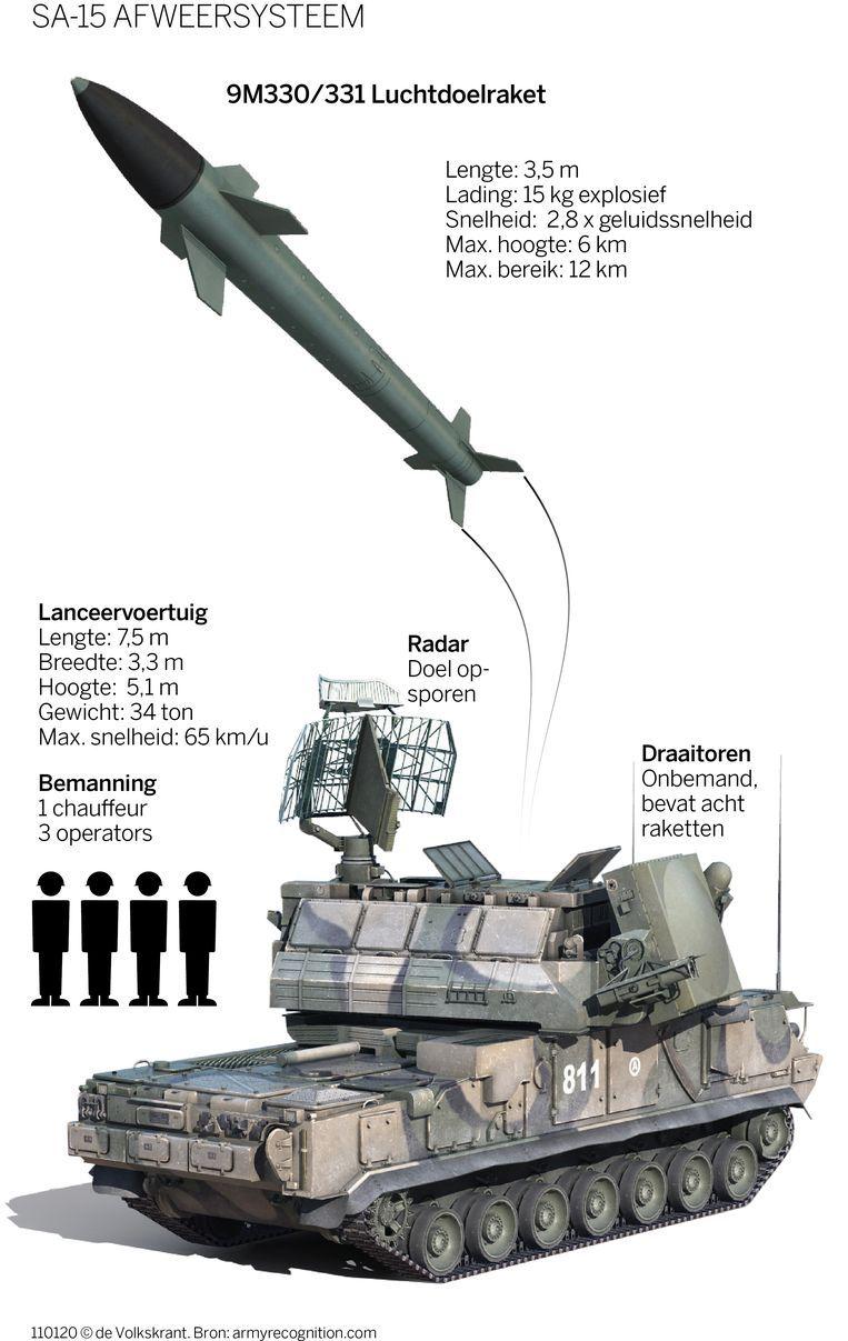 null Beeld Beeld Volkskrant Infographics