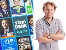 Klein kieswijzertje: wat doen politieke partijen met een nieuwe auto?