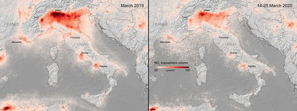 De gemeten hoeveelheid stikstofdioxide in Milaan was de afgelopen vier weken een kwart lager dan een jaar geleden en in Rome daalde de hoeveelheid tot 35 procent.