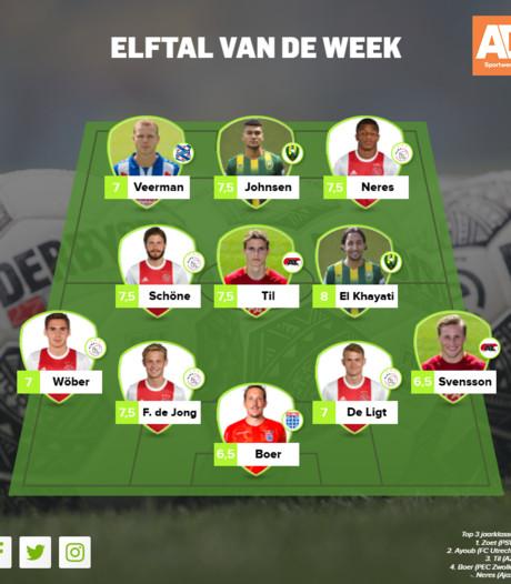 Ajax zorgt voor geraamte in Elftal van de Week
