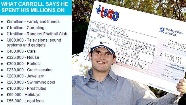 De Engelsman Michael Carroll met zijn cheque in 2002 en links waaraan al zijn geld opging.