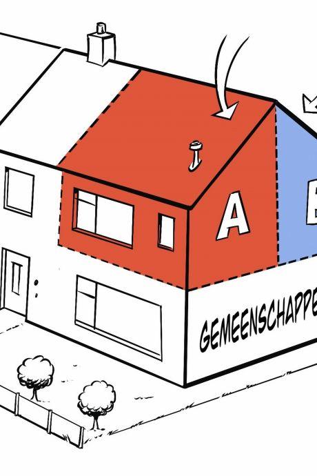 Talis begint proef in Nijmegen en Wijchen: twee starters in één gezinswoning
