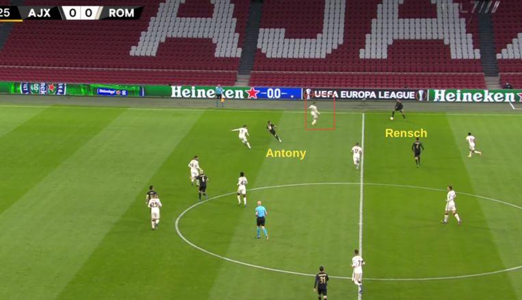 Door de andere back (hier: Rensch) juist achterin te houden, krijgt Ajax een gunstige één-tegen-één-situatie tussen buitenspeler Antony en centrumverdediger Ibañez. Beeld Screenshot RTL7