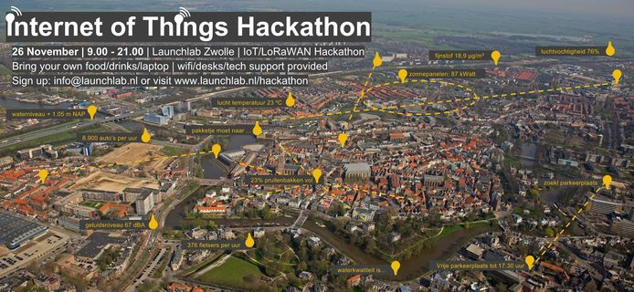 Website Internet of Things Hackathon Zwolle