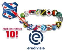 Heerenveen moet fans terug zien te winnen