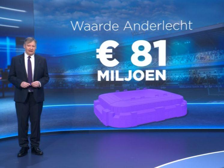 Verkoop Anderlecht was een kluwen, maar hoe zat dat weer?