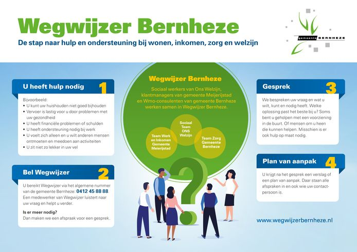 Ze werkt Wegwijzer Bernheze voor complexe hulpvragen in het sociaal domein.