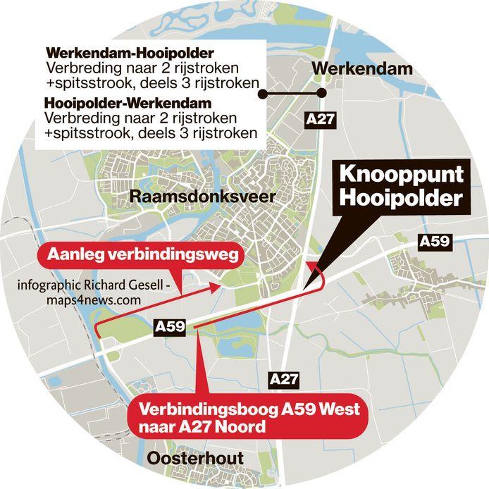 Een overzicht van de aanpassingen bij knooppunt Hooipolder.