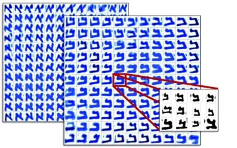 Heatmaps werden gebruikt om individuele letters te analyseren.  Beeld Maruf A. Dhali, University of Groningen.
