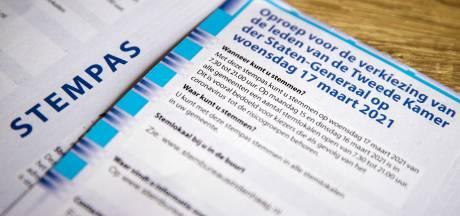 Geen extra stemlocaties in Eindhoven, ondanks gemor in de raad