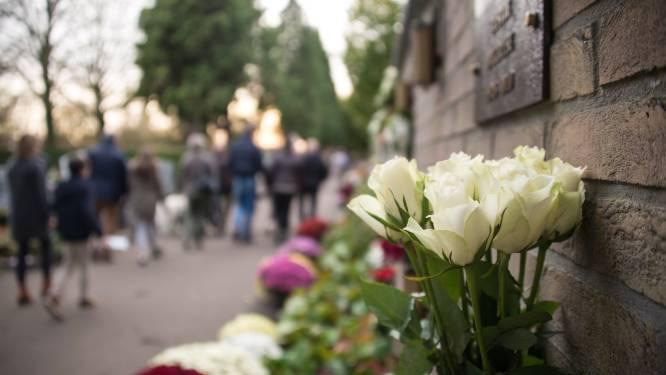 Aangepaste verkeerssituatie rond begraafplaatsen in Allerheligenperiode