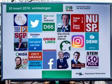 Provinciale kandidaten laten kansen liggen op social media