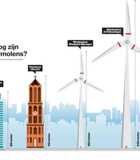 Druten niet blij met Beuningse windmolens bij de grens: 'Spijtig'