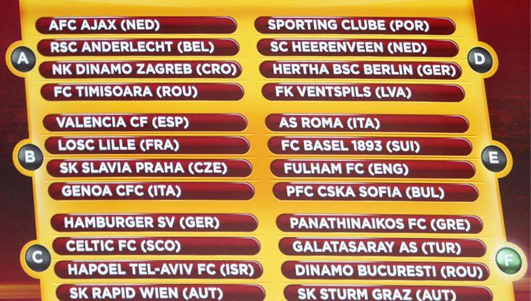 In Monaco heeft vrijdag de loting plaatsgevonden voor de groepsfase van de Europa League, de opvolger van de UefaCup. Foto EPA Beeld