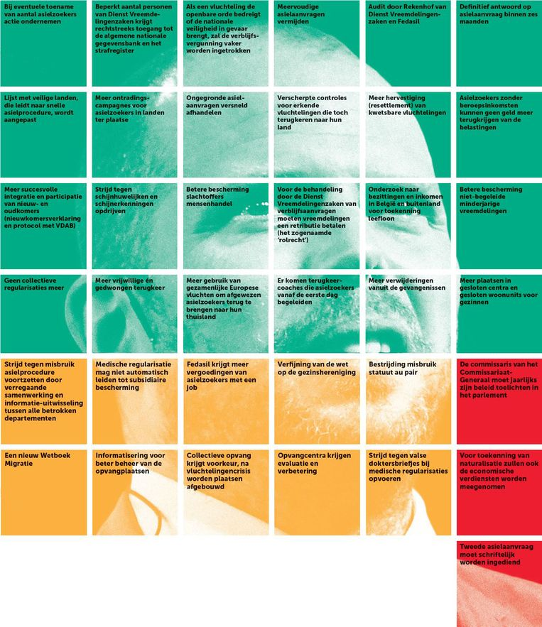 Checklist verwezenlijkingen regering voor Asiel & Migratie. Klik op het icoon van het fototoestel om de afbeelding te vergroten. Beeld De Morgen