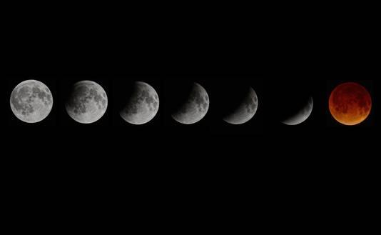 Het verloop van een maansverduistering.