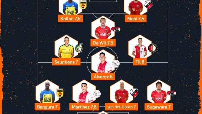 Ajax, AZ, FC Utrecht en SC Cambuur leveren twee spelers aan Elftal van de Week