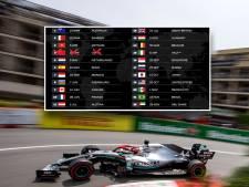 Komt van uitstel straks afstel voor de GP van China?