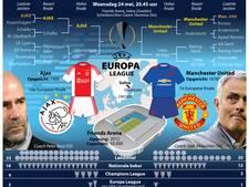 Dit moet je weten voor Ajax-Manchester United