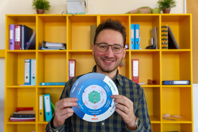 Het werkwoordenwiel, een uitvinding van de Lokerse leerkracht Yannick Vercauteren, ligt nu in de winkel.