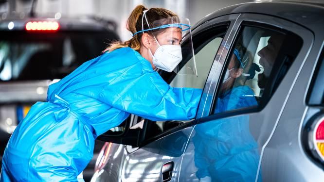 Twentse coronacijfers: 63 nieuwe besmettingen, ziekenhuisbezetting onder de 500