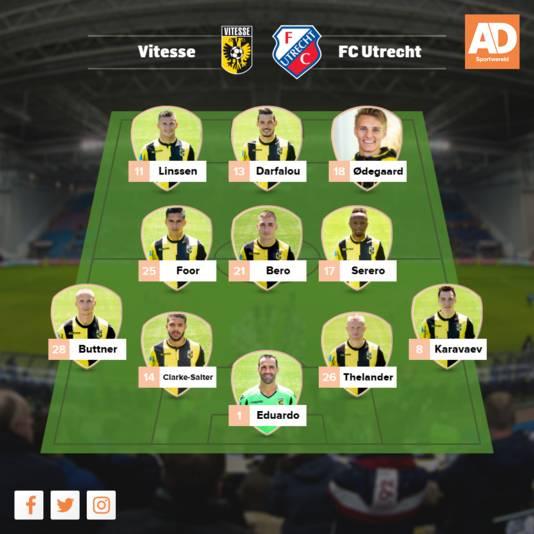 Vermoedelijke opstelling Vitesse.