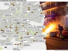 Tweede golf autobranden in Apeldoorn: totaal stijgt explosief