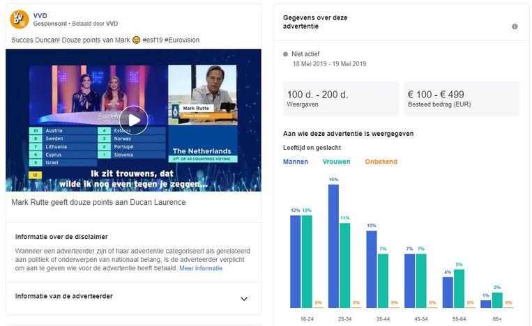 Gegevens over een VVD-advertentie, afkomstig uit de advertentiebibliotheek van Facebook. Beeld Facebook