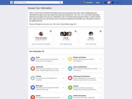 telecharger video facebook privé