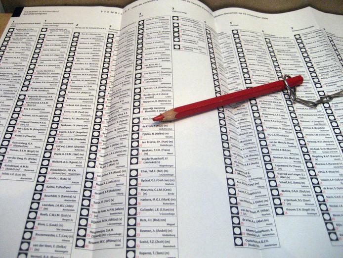 In plaats van lijst 3, zoals vier jaar geleden, heeft de ChristenUnie in Zaltbommel bij de komende gemeenteraadsverkiezingen lijst 4 toebedeeld gekregen.