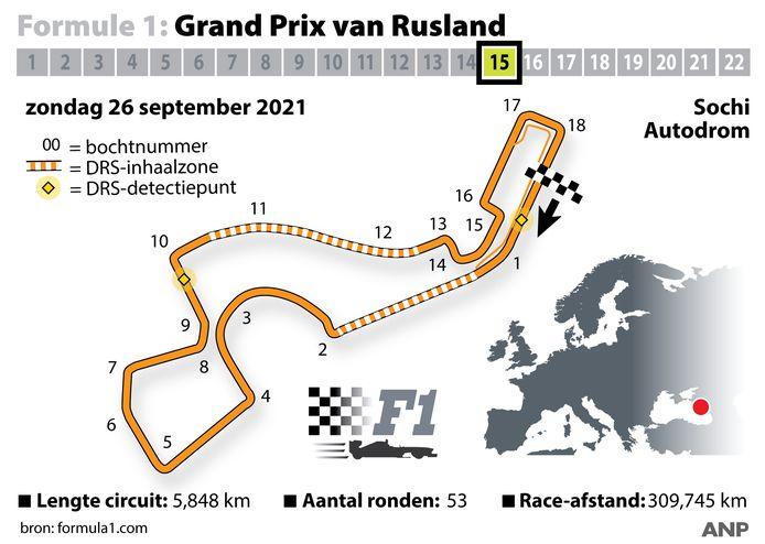 De Grand Prix van Rusland.