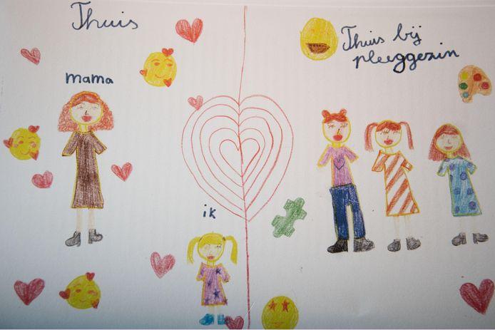 Tekening van pleegkind Tara uit het boek 'Opgroeien in twee families'. Zij laat zien hoe de ideale situatie is: je thuis voelen bij mama én thuis zijn bij het pleeggezin.