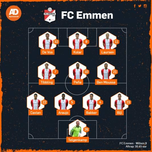 De vermoedelijke opstelling van FC Emmen.