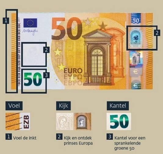 Elk eurobankbiljet heeft meerdere echtheidskenmerken. Aan de hand van deze kenmerken kunt u de echtheid controleren.