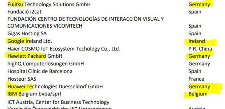 Een deel van de lijst met 'Europese' deelnemers van GAIA-X Beeld Gaia-X