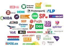 Zoveel politici uit het Groene Hart doen gooi naar zetel bij Tweede Kamerverkiezingen