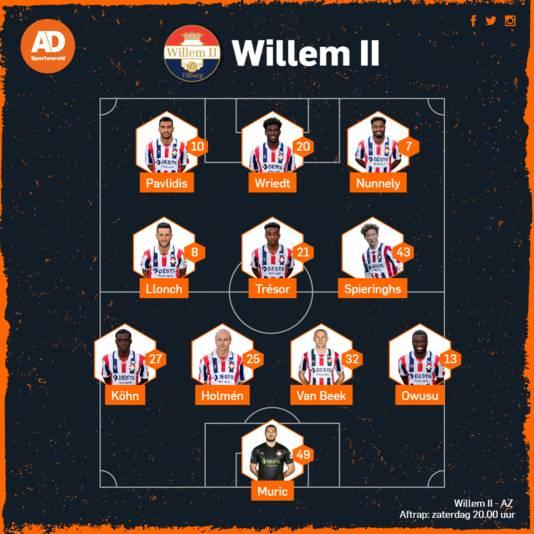 De vermoedelijke opstelling van Willem II tegen  AZ.