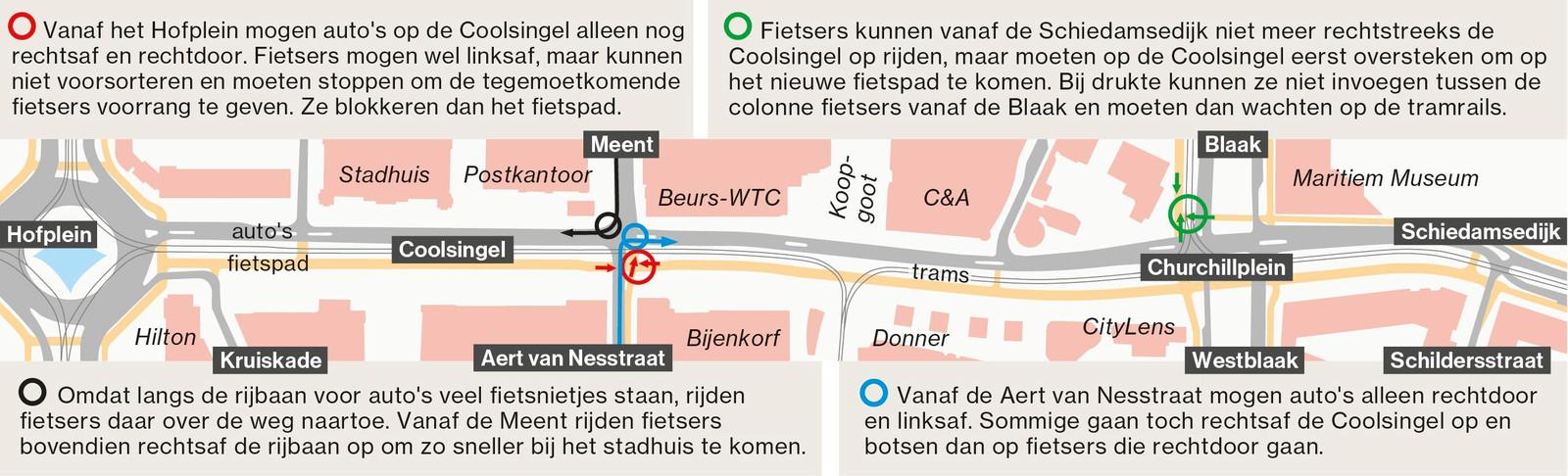 Knelpunten op de vernieuwde Coolsingel in Rotterdam