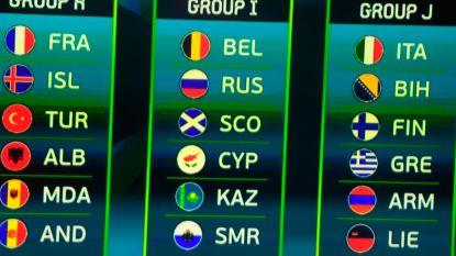 Rode Duivels treffen Rusland richting EURO 2020 en kijken met Schotland en Cyprus enkele oude bekenden in de ogen