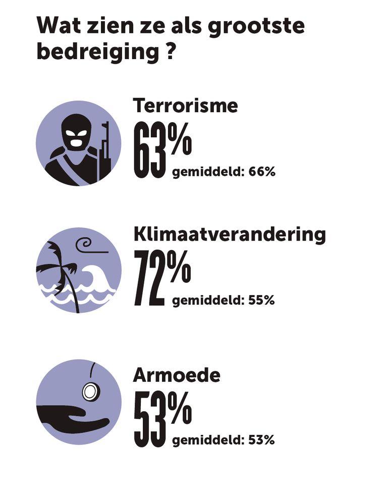 burgerschap Beeld Bart Hebben/Jan Straetmans