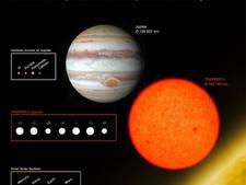 Doorbraak in jacht op planeten met buitenaards leven