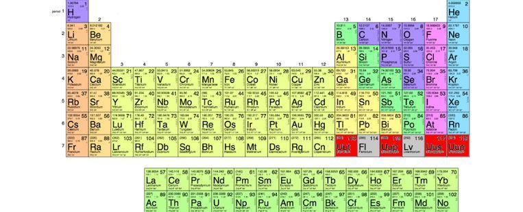 De nieuwe elementen in de tabel van Mendelejev, hier nog met hun voorlopige namen. Elementen 114 en 116 werden toegevoegd in 2011. Beeld rv