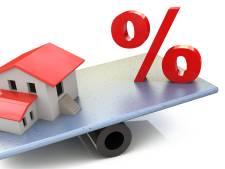 Hypotheekrente voor '20 jaar vast' bereikt nieuw laagterecord