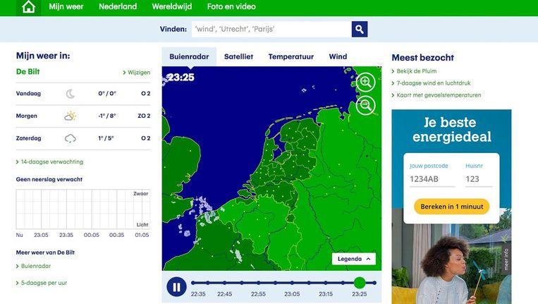 null Beeld Buienradar.nl