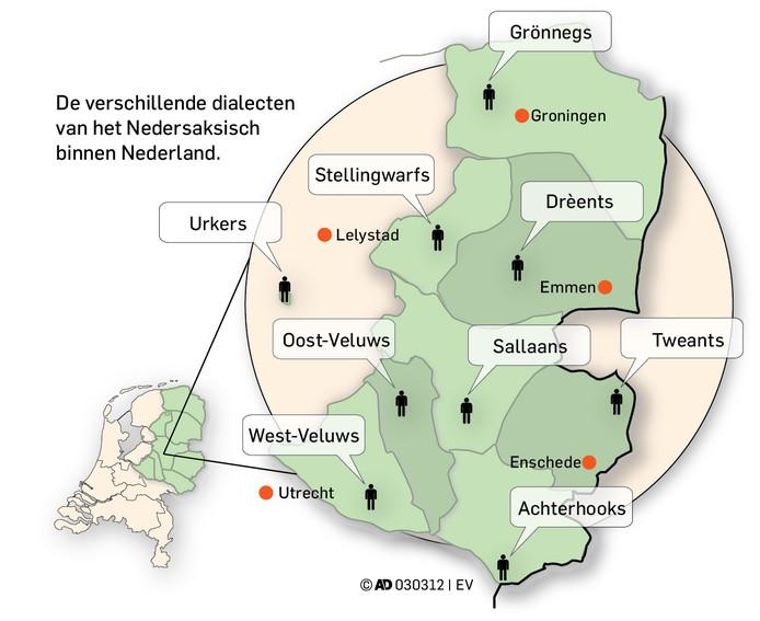 In Nederland wordt het Nedersaksisch gesproken in vijf provincies.