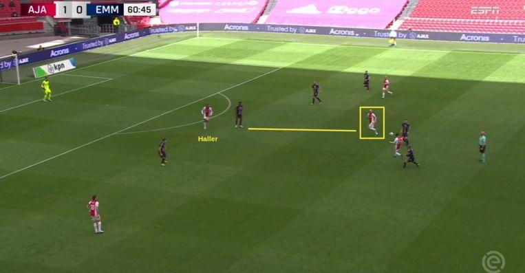 Klaassens doel voorafgaand aan de 2-0 van Haller: Emmen-verdediger Araujo van zijn positie lokken. Beeld Screenshot ESPN