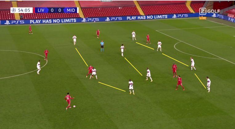 Midtjylland tegen Liverpool. Beeld -